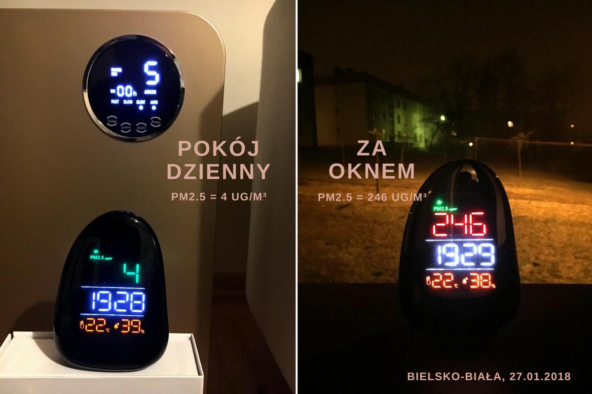 Stężenie pyłu PM2.5 w Bielsku-Białej, porównanie wartości w domu i za oknem